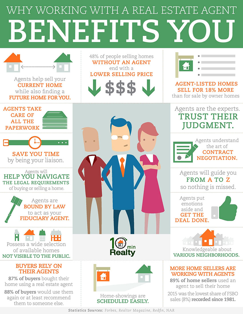 The Best Reasons to Work With a Realtor - Hunter Ranch & Realty